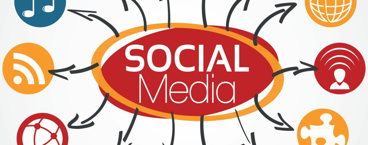 Socialt interaktion skaber værdi på bundlinjen